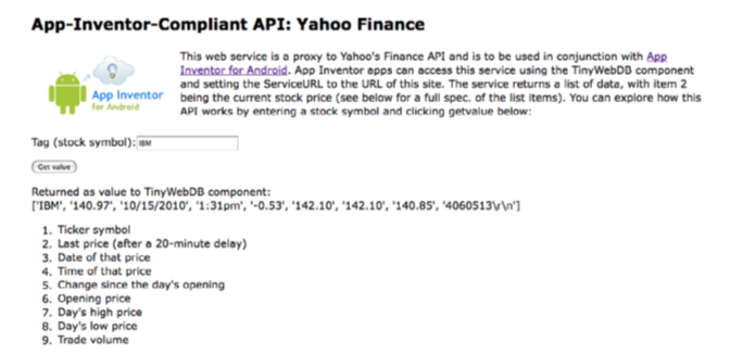 Wrapping the Yahoo! Finance API